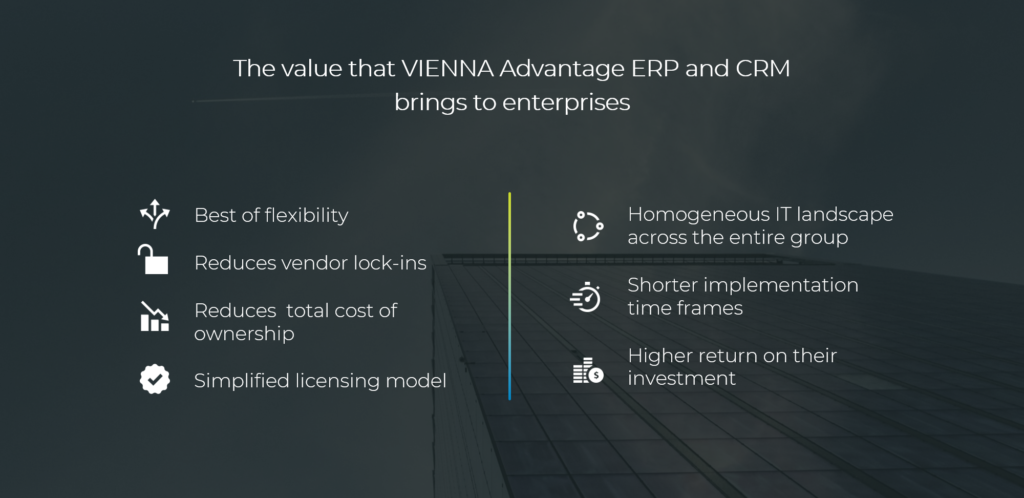 Digital Transformation: The value of VIENNA Advantage ERP and CRM