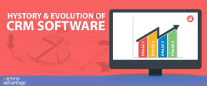 History-of-CRM-software-VIENNA-Advantage